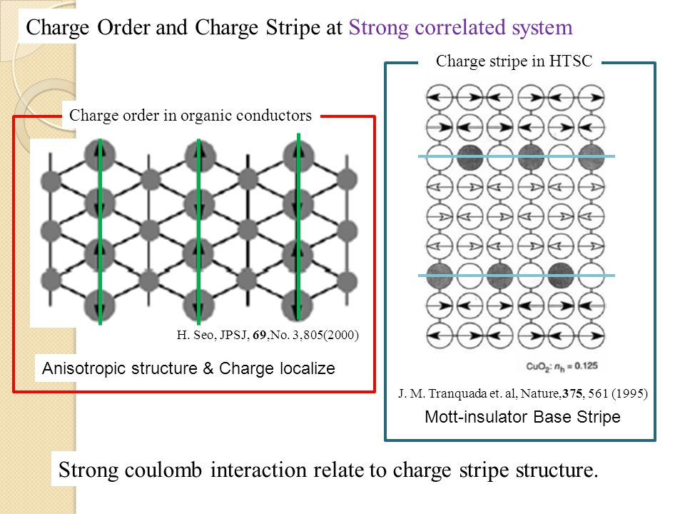 Charge Order and Charge Stripe at Strong correlated system