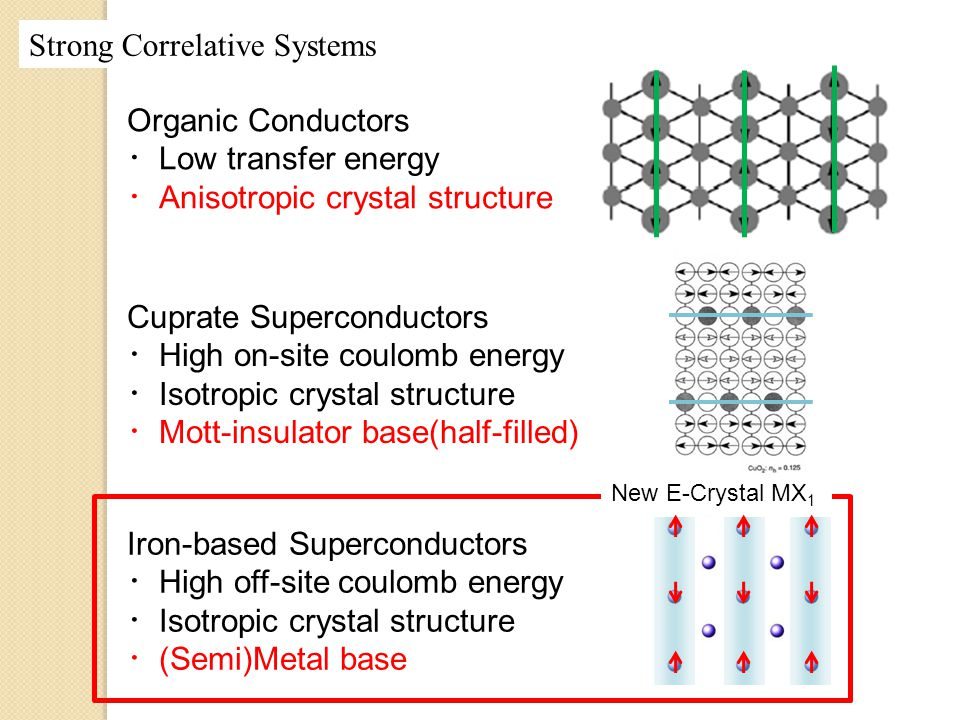 Strong Correlative Systems