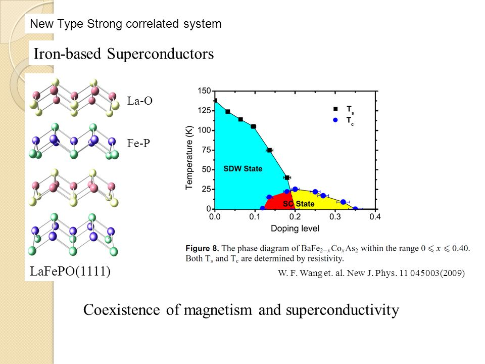 Iron-based Superconductors