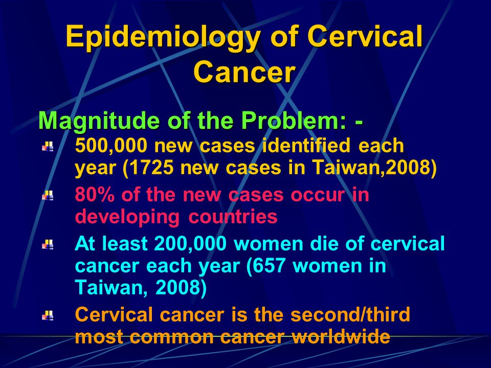 Epidemiology of Cervical Cancer