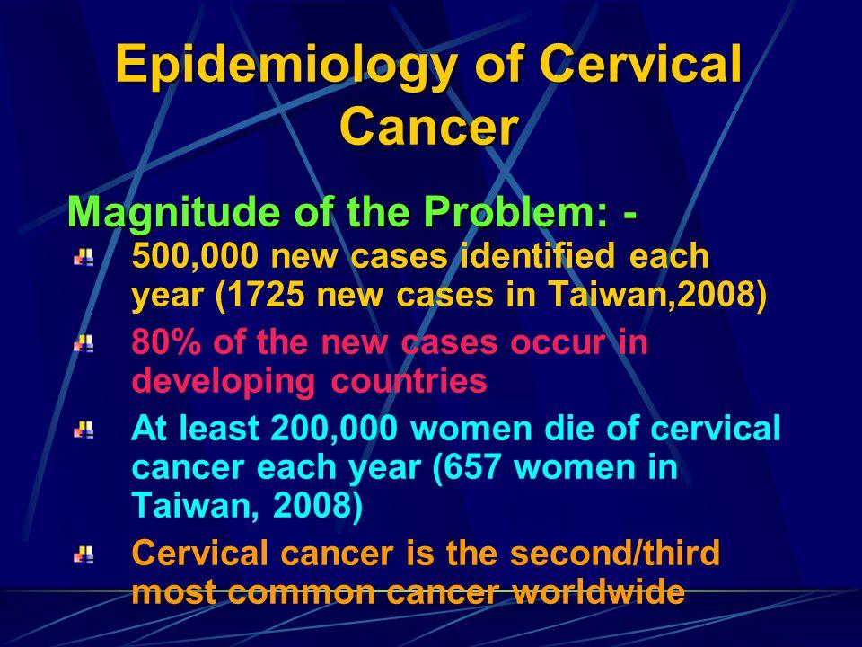 Epidemiology of Cervical Cancer
