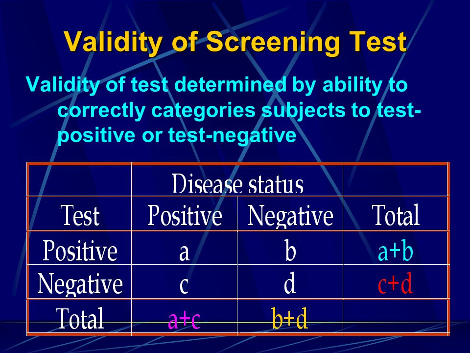 Validity of Screening Test