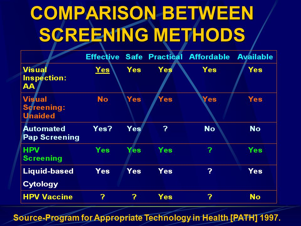 COMPARISON BETWEEN SCREENING METHODS