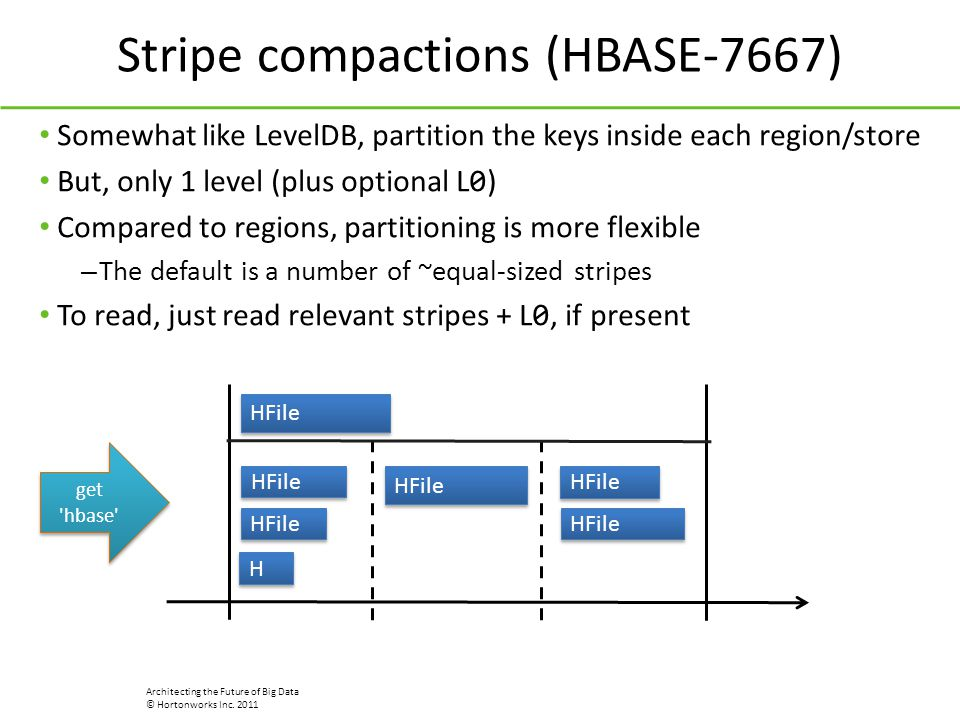 Stripe compactions (HBASE-7667)