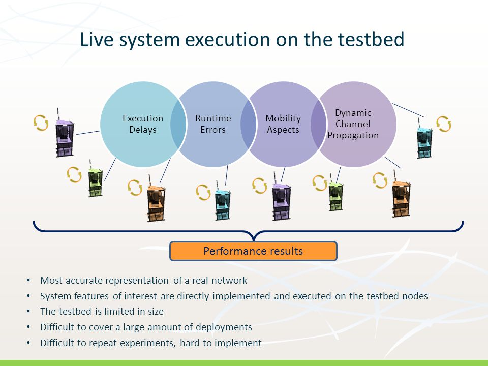 Live system execution on the testbed