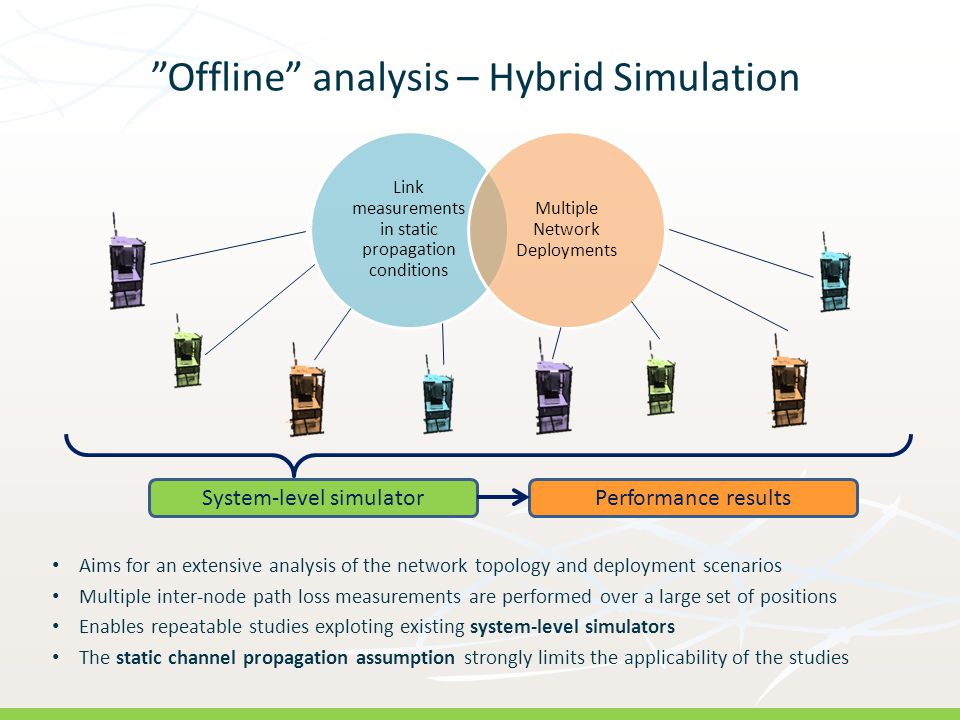 Offline analysis – Hybrid Simulation