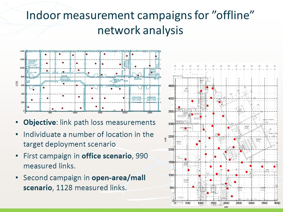 Indoor measurement campaigns for offline network analysis