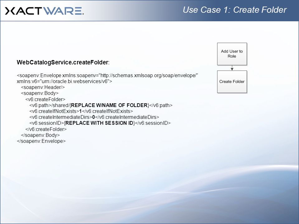Use Case 1: Create Folder
