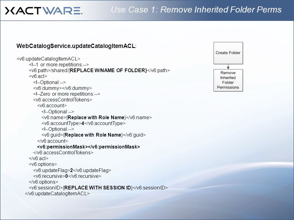 Use Case 1: Remove Inherited Folder Perms