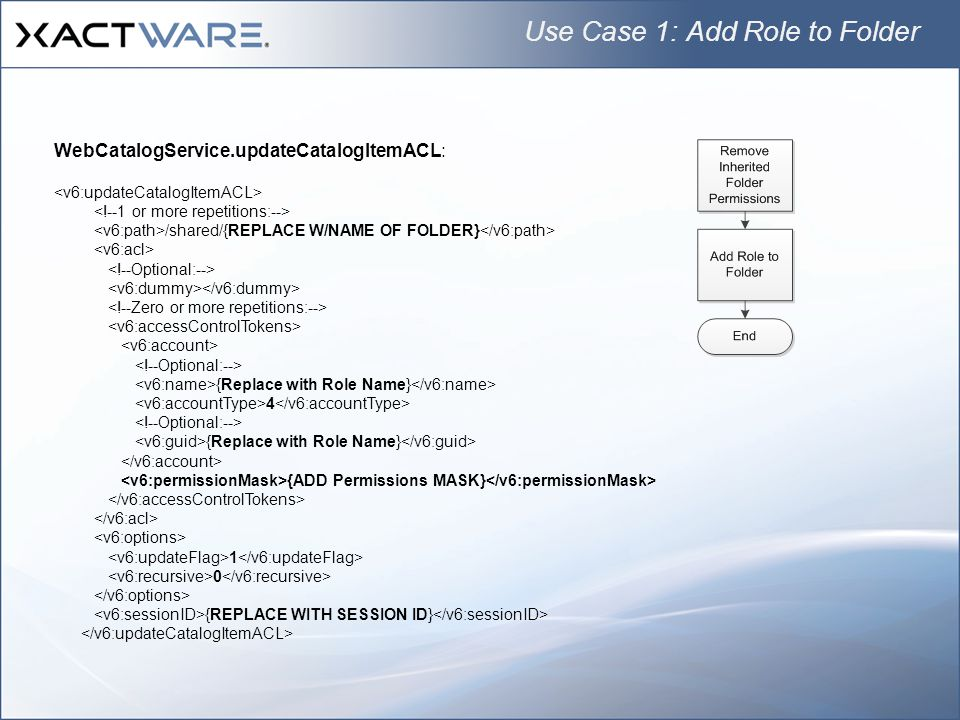 Use Case 1: Add Role to Folder