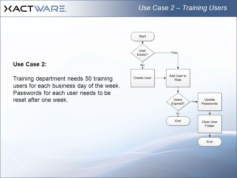 Use Case 2 – Training Users