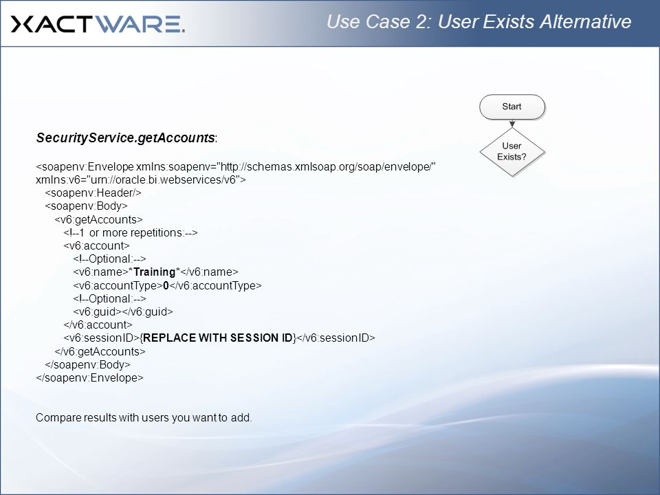 Use Case 2: User Exists Alternative