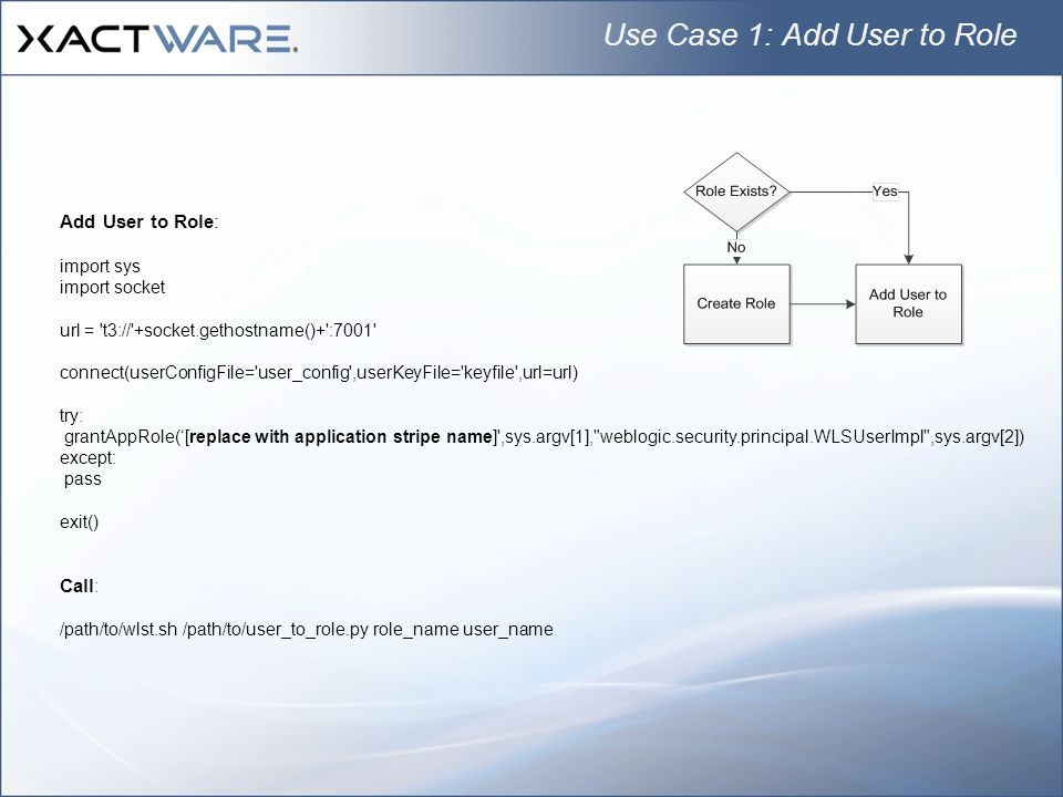 Use Case 1: Add User to Role