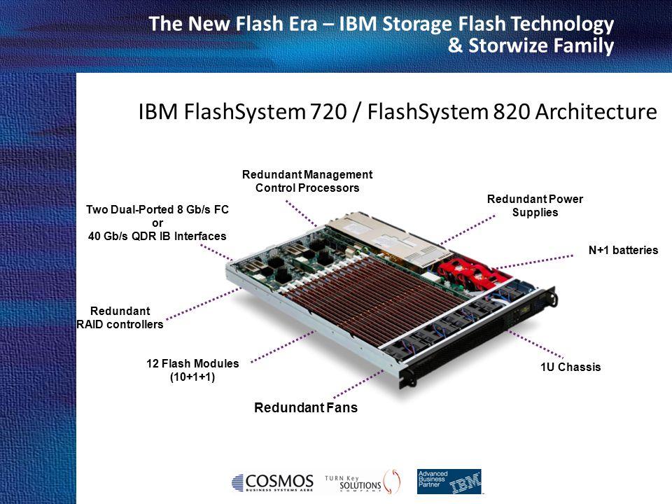 IBM FlashSystem 720 / FlashSystem 820 Architecture
