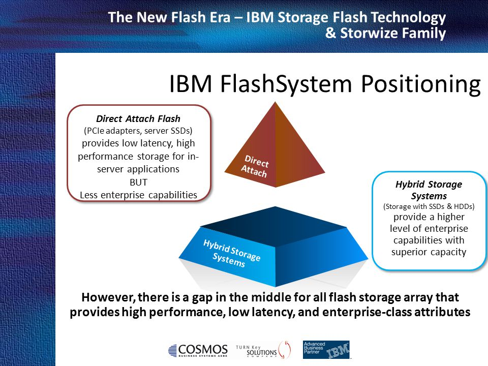 IBM FlashSystem Positioning