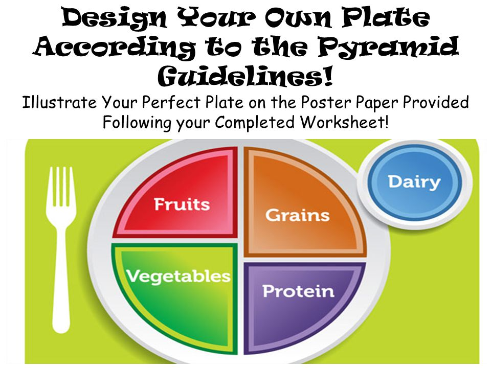 Design Your Own Plate According to the Pyramid Guidelines!