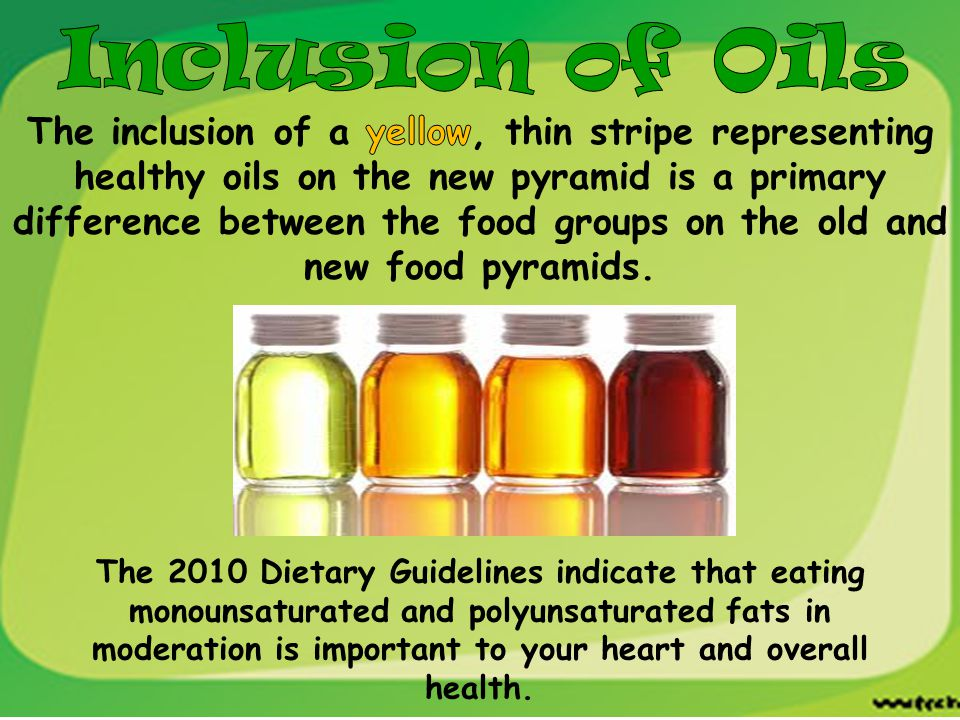Inclusion of Oils