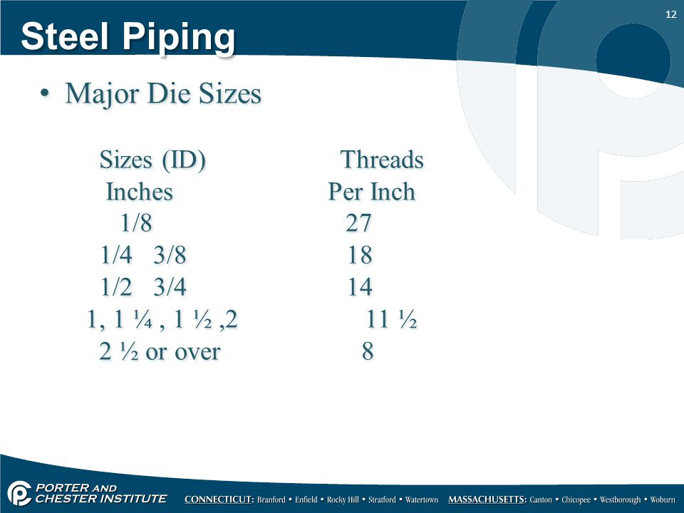 Steel Piping Major Die Sizes Sizes (ID) Threads Inches Per Inch 1/8 27