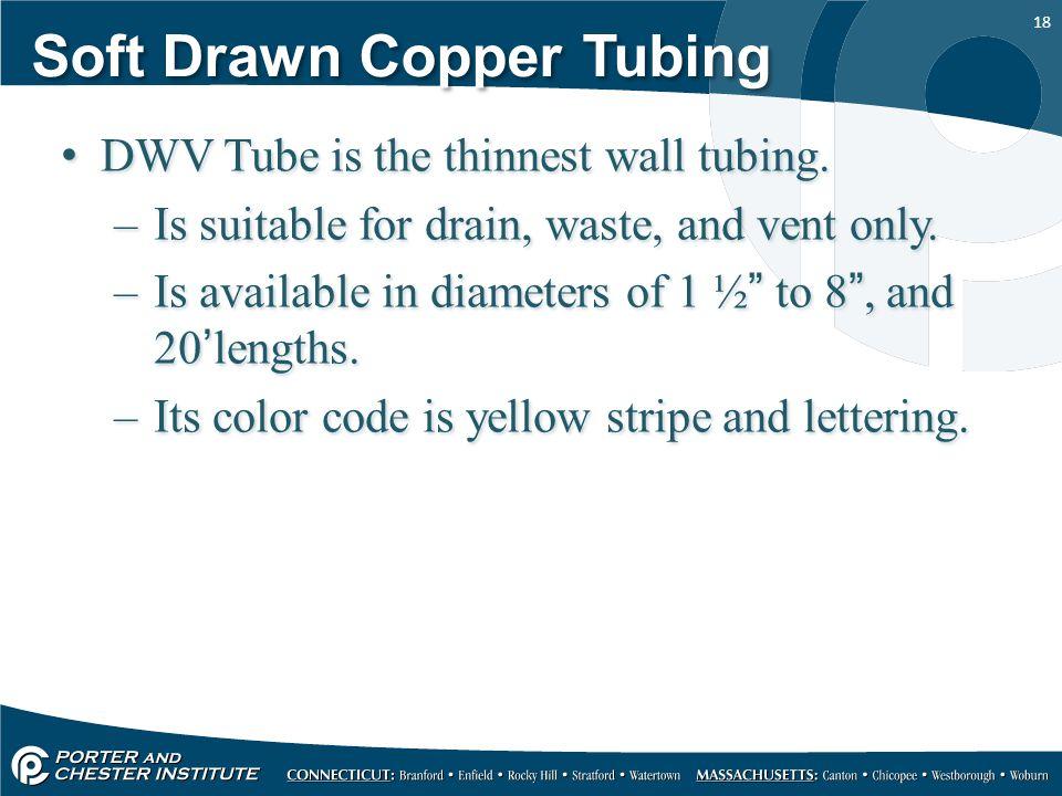 Soft Drawn Copper Tubing