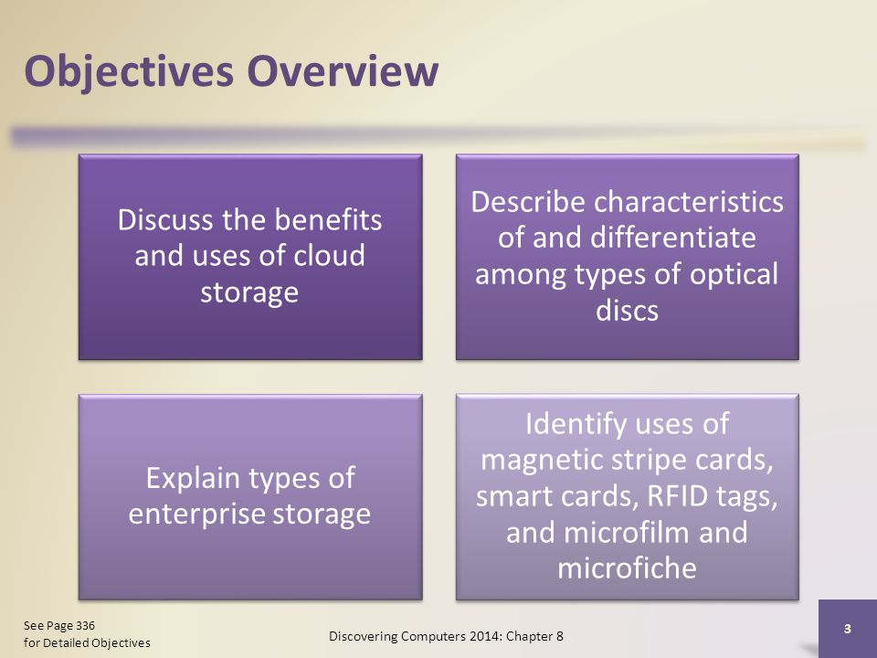 Objectives Overview Discuss the benefits and uses of cloud storage. Describe characteristics of and differentiate among types of optical discs.