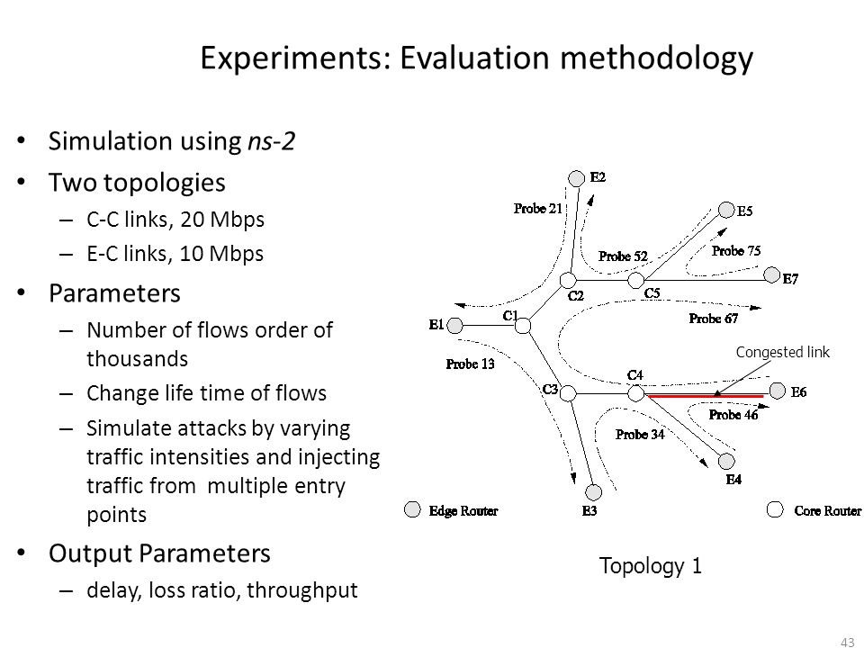 Experiments: Evaluation methodology