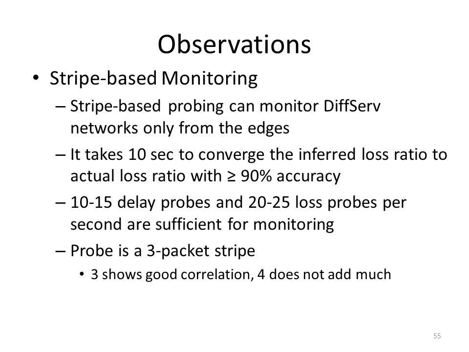 Observations Stripe-based Monitoring