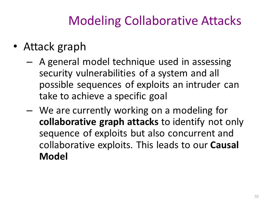 Modeling Collaborative Attacks
