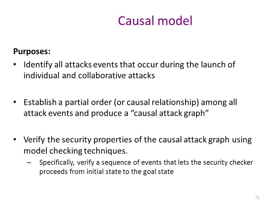 Causal model Purposes: