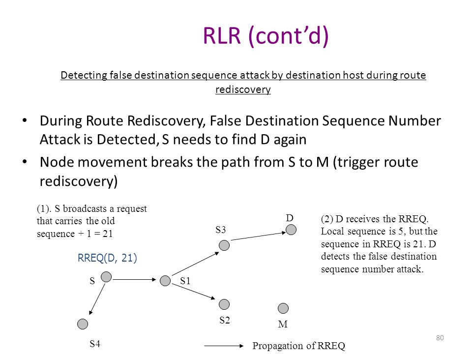 RLR (cont'd) Detecting false destination sequence attack by destination host during route rediscovery.