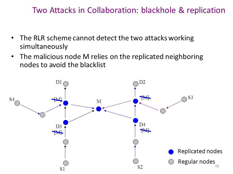 Two Attacks in Collaboration: blackhole & replication