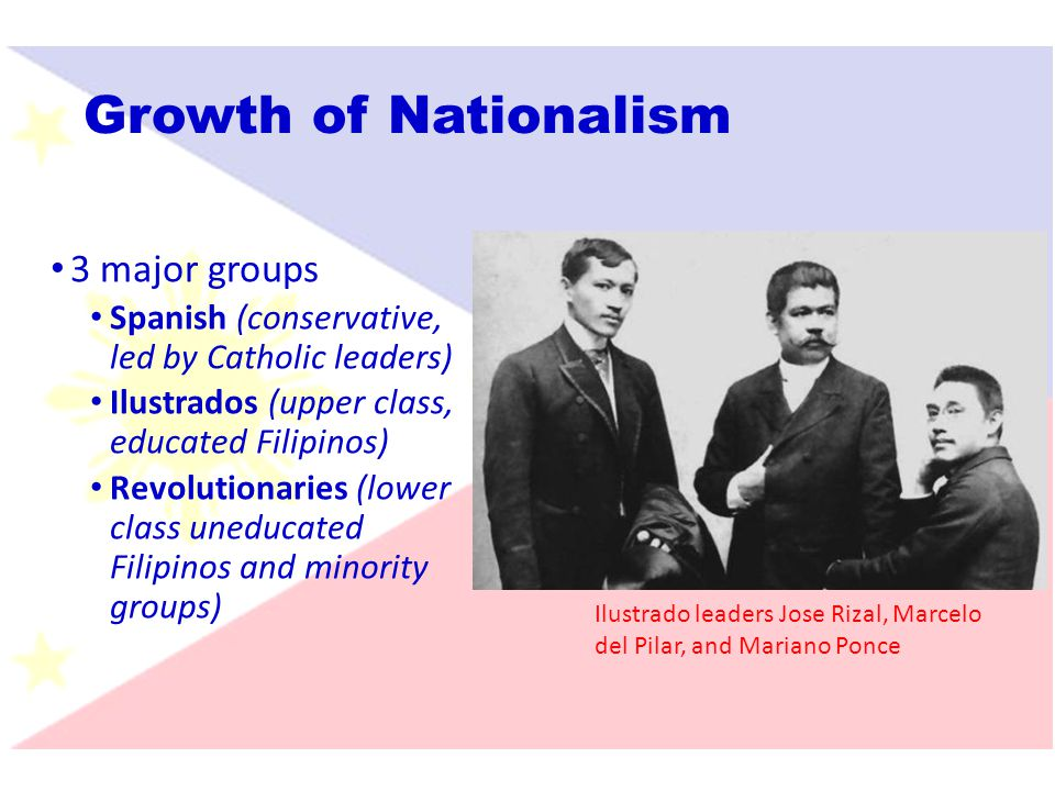 Growth of Nationalism 3 major groups