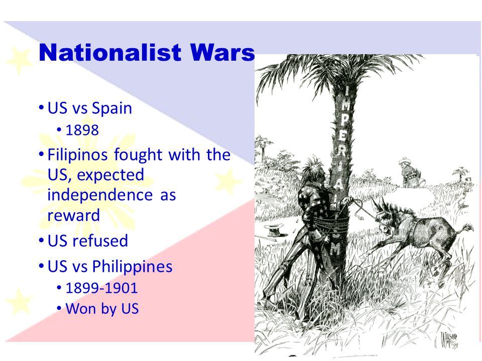 Nationalist Wars US vs Spain