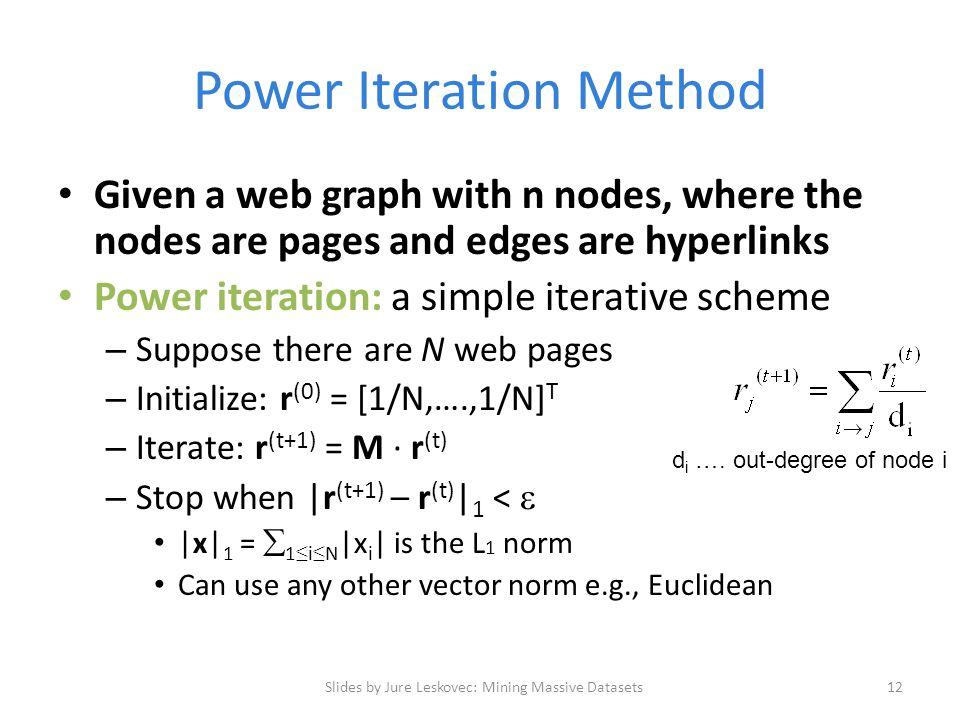 Power Iteration Method