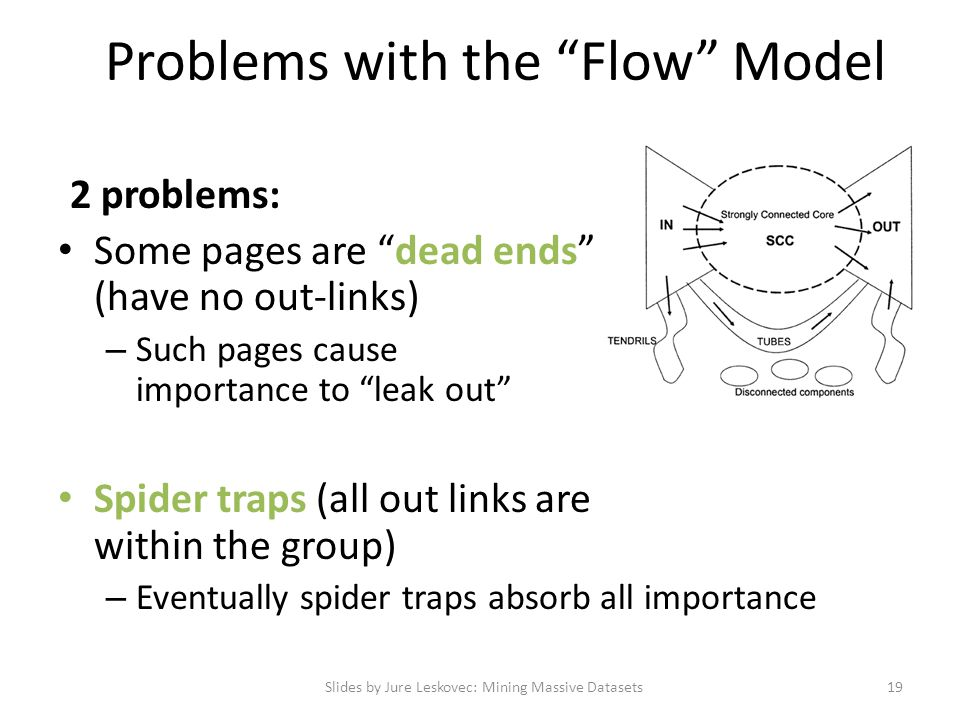 Problems with the Flow Model