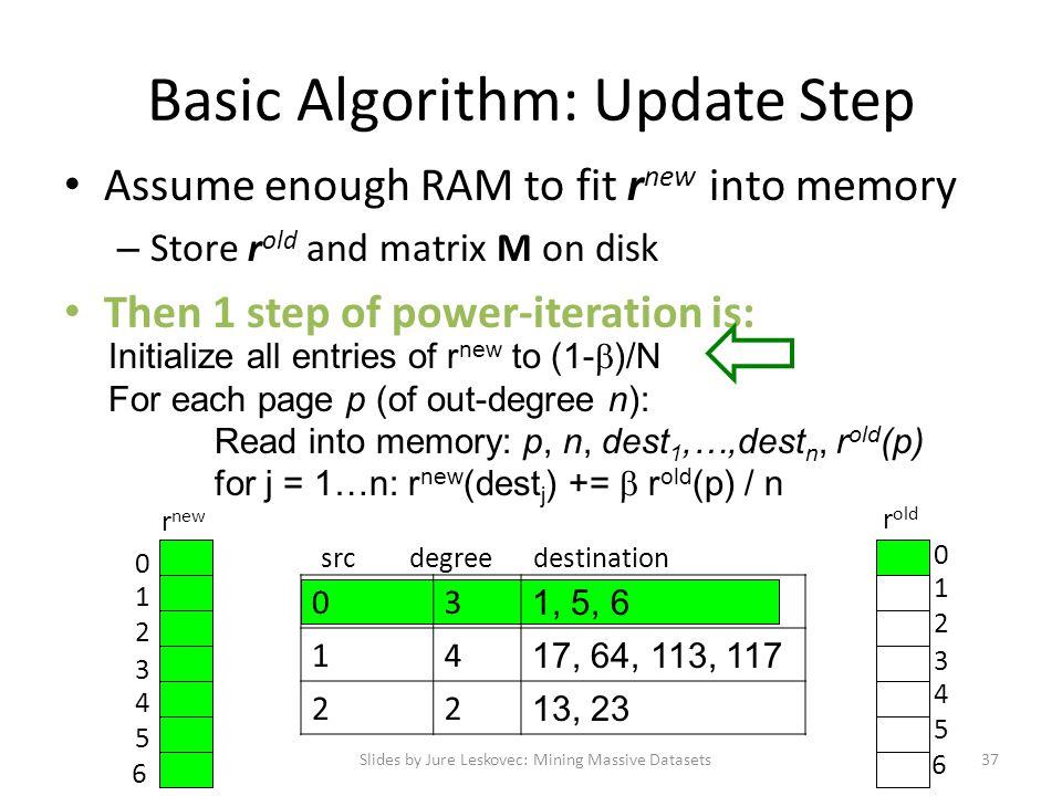 Basic Algorithm: Update Step