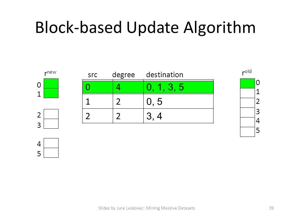 Block-based Update Algorithm