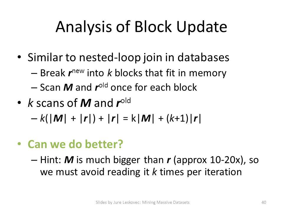 Analysis of Block Update