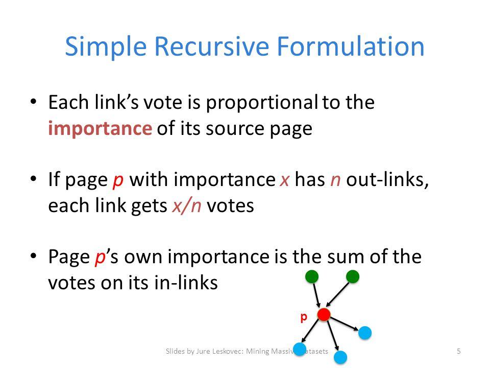 Simple Recursive Formulation