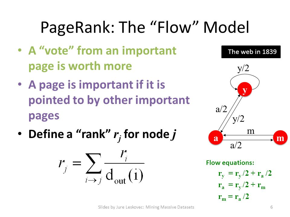 PageRank: The Flow Model