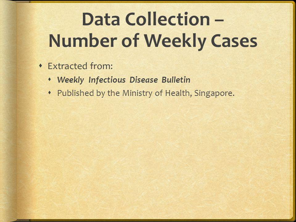 Data Collection – Number of Weekly Cases