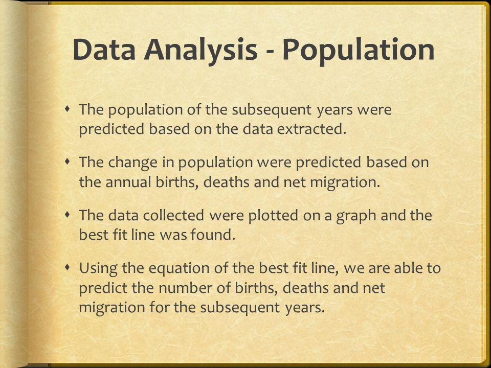 Data Analysis - Population