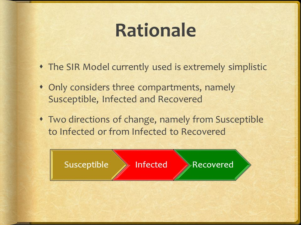 Rationale The SIR Model currently used is extremely simplistic