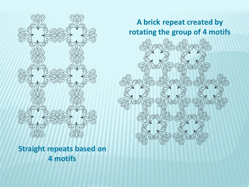 A brick repeat created by rotating the group of 4 motifs
