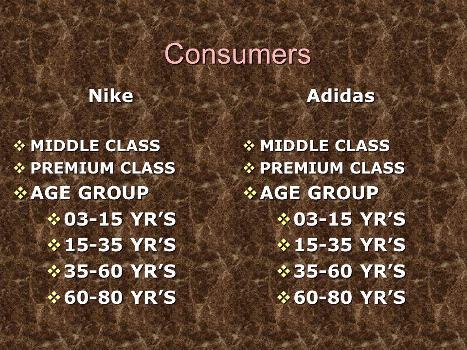 Consumers Nike AGE GROUP 03-15 YR'S 15-35 YR'S 35-60 YR'S 60-80 YR'S