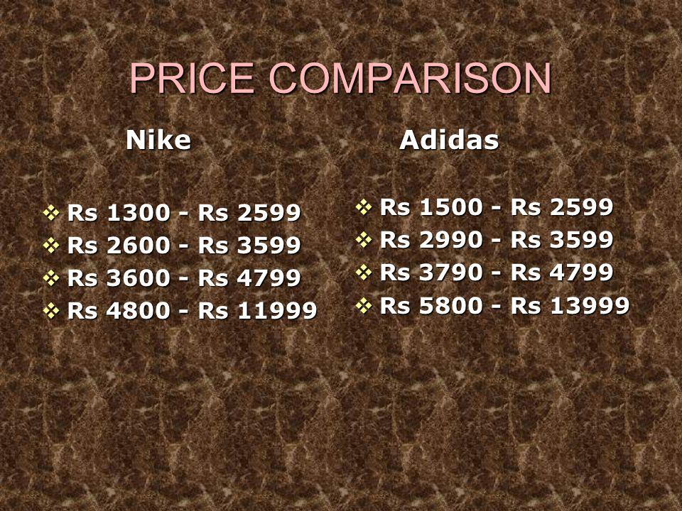 PRICE COMPARISON Nike Adidas Rs 1500 - Rs 2599 Rs 1300 - Rs 2599