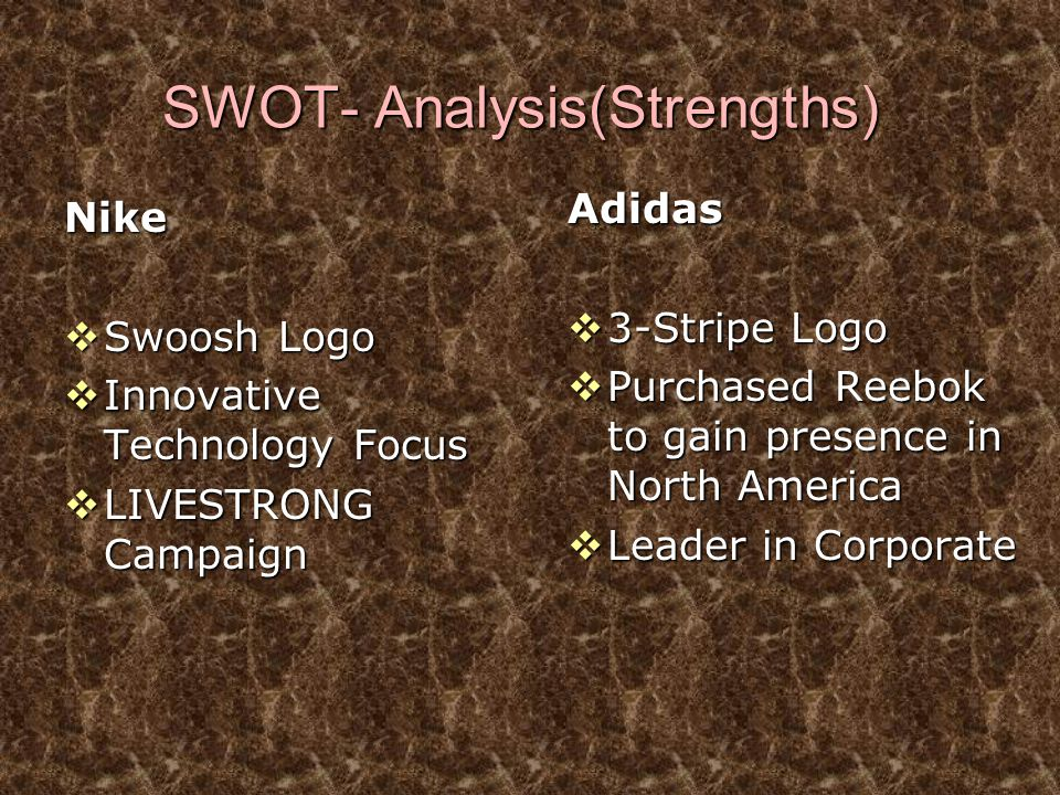 SWOT- Analysis(Strengths)