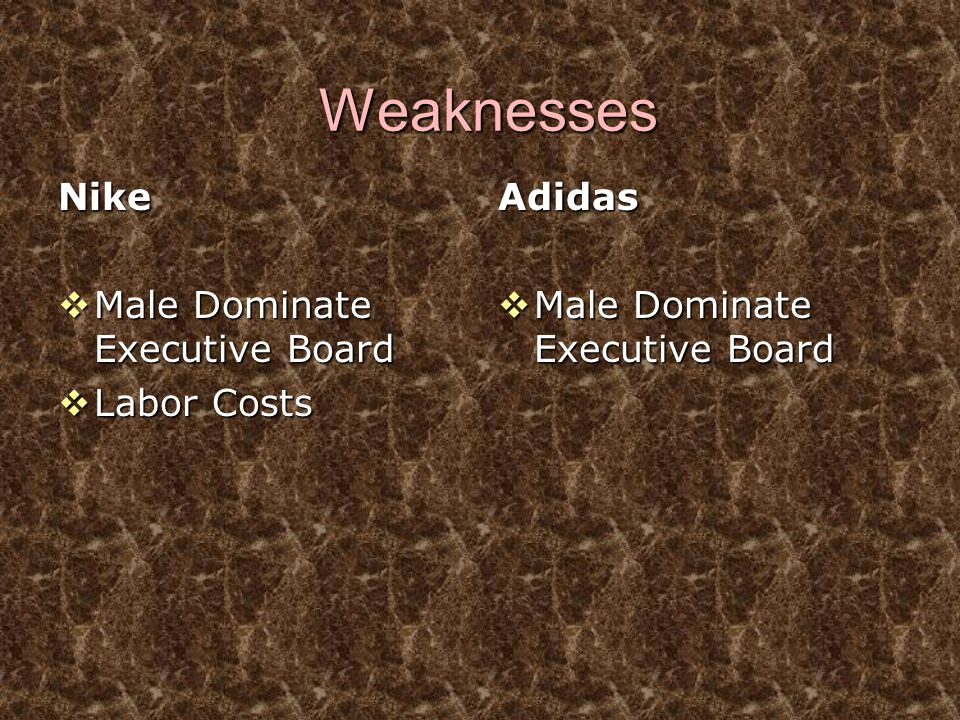 Weaknesses Nike Male Dominate Executive Board Labor Costs Adidas