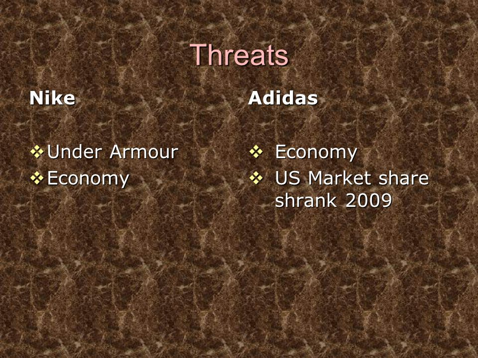 Threats Nike Under Armour Economy Adidas Economy