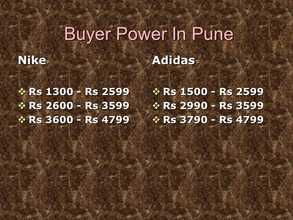 Buyer Power In Pune Nike Adidas Rs 1300 - Rs 2599 Rs 2600 - Rs 3599