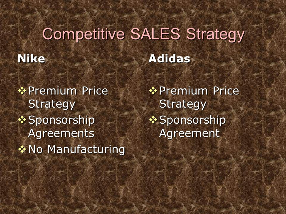 Competitive SALES Strategy